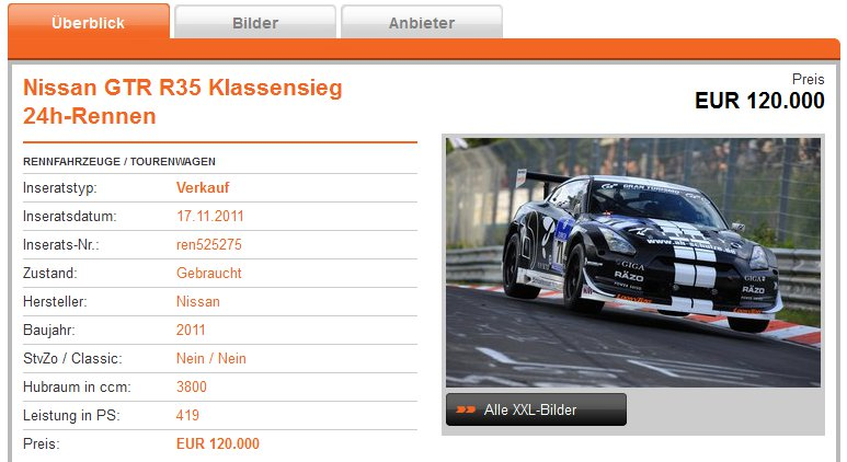 Gran Turismo 5's Nurburgring Nissan goes up for sale