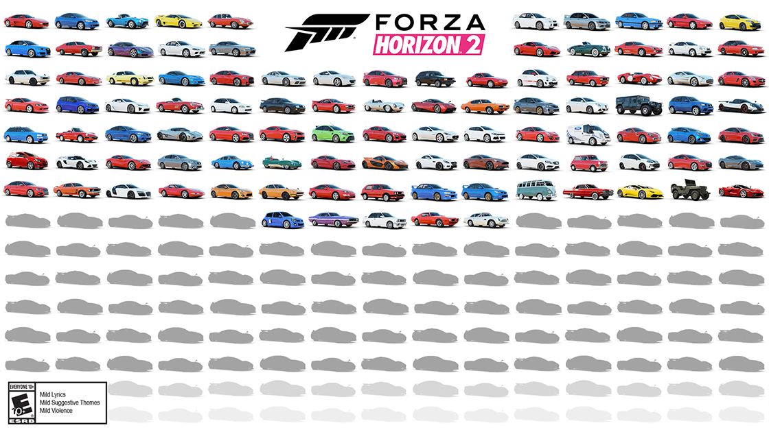 Forza Horizon 2 Official Car List