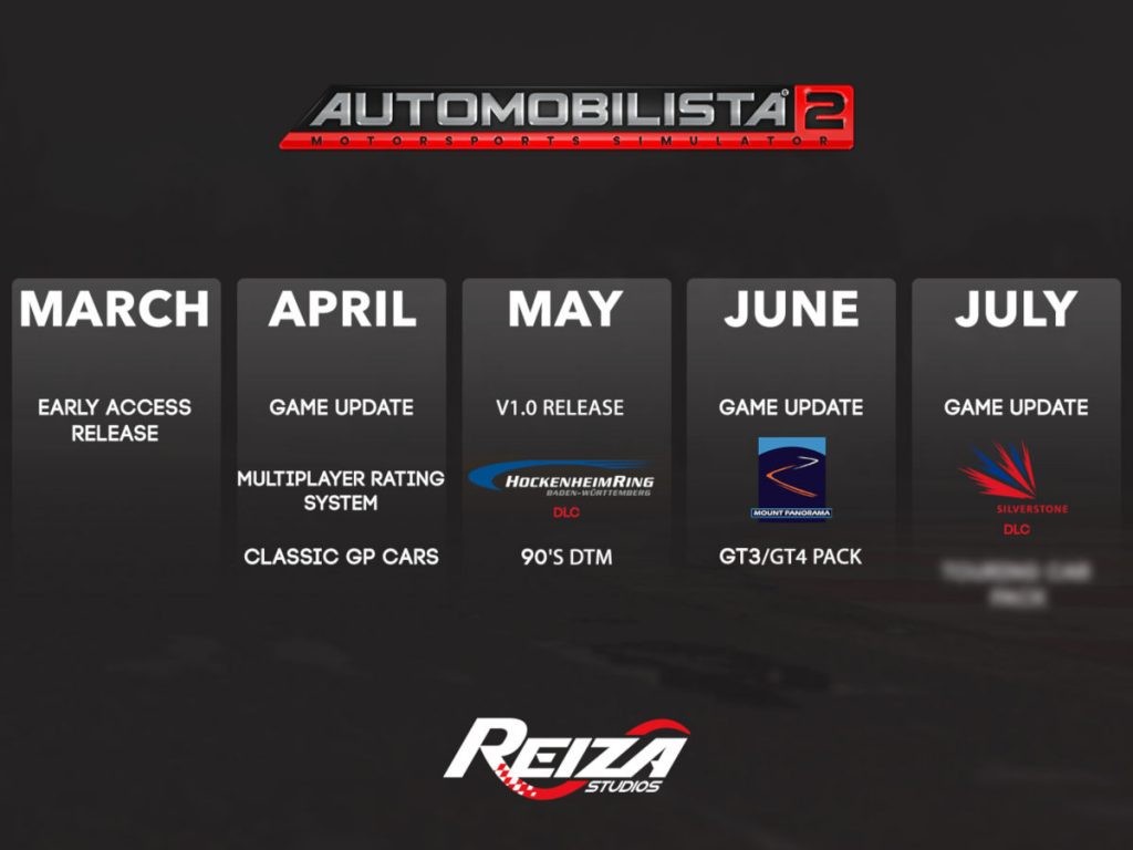 The new proposed schedule for Automobilista 2
