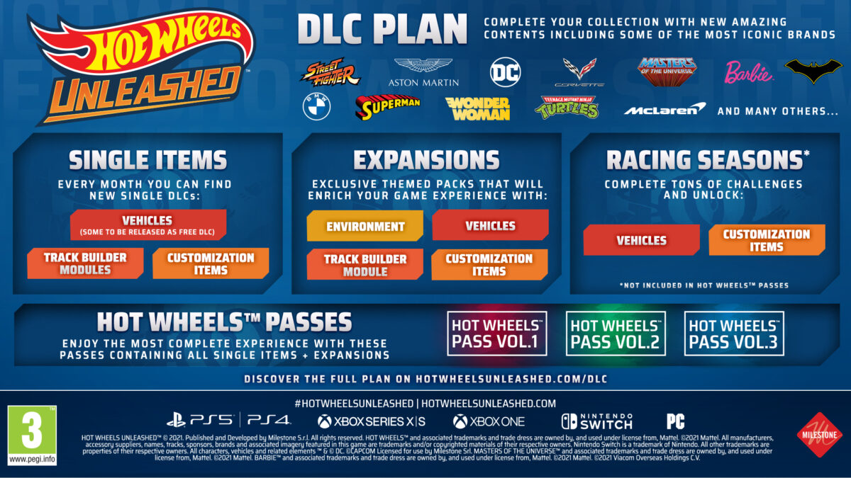 The Hot Wheels Unleashed DLC plan